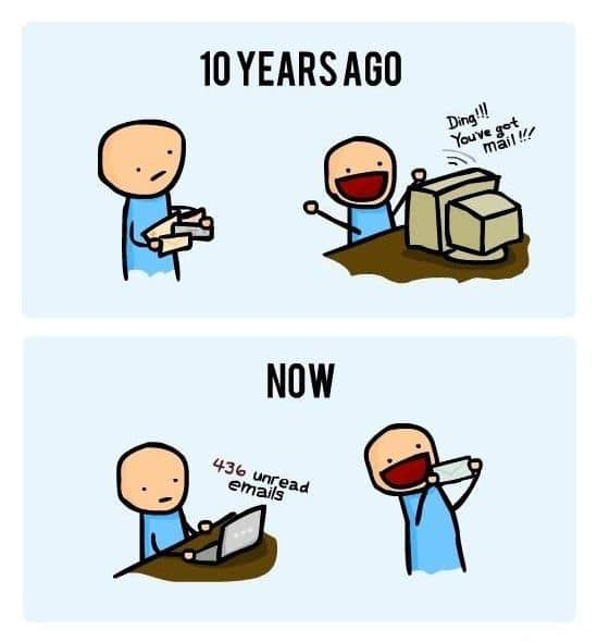 The Difference Between Email Now & 10 Years Ago [Image]