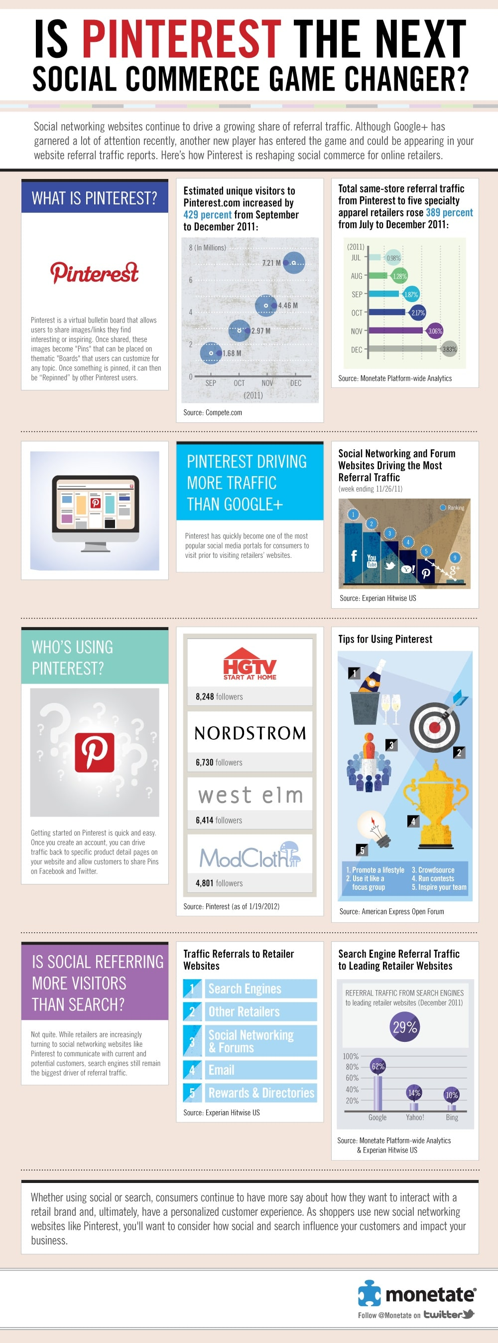 Pinterest Growing Statistics Presentation Infographic