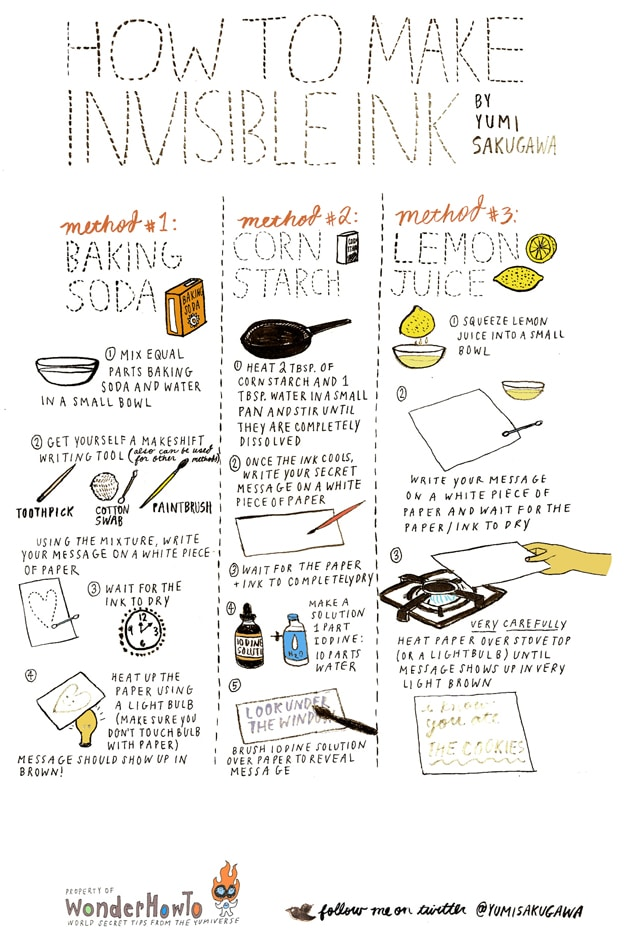 How To Make Invisible Ink For Secret Notes [Chart]