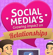 Social Media's Effect On Romantic Relationships [Infographic]