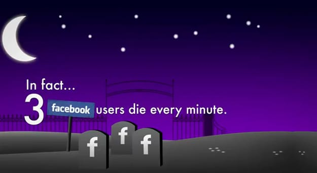 What Happens To Your Digital Life When You Die [Video Infographic]