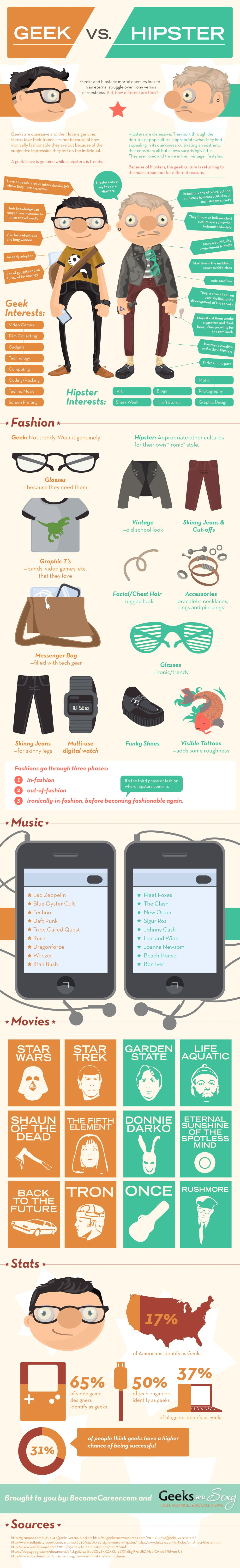 Geeks vs. Hipsters [Infographic]