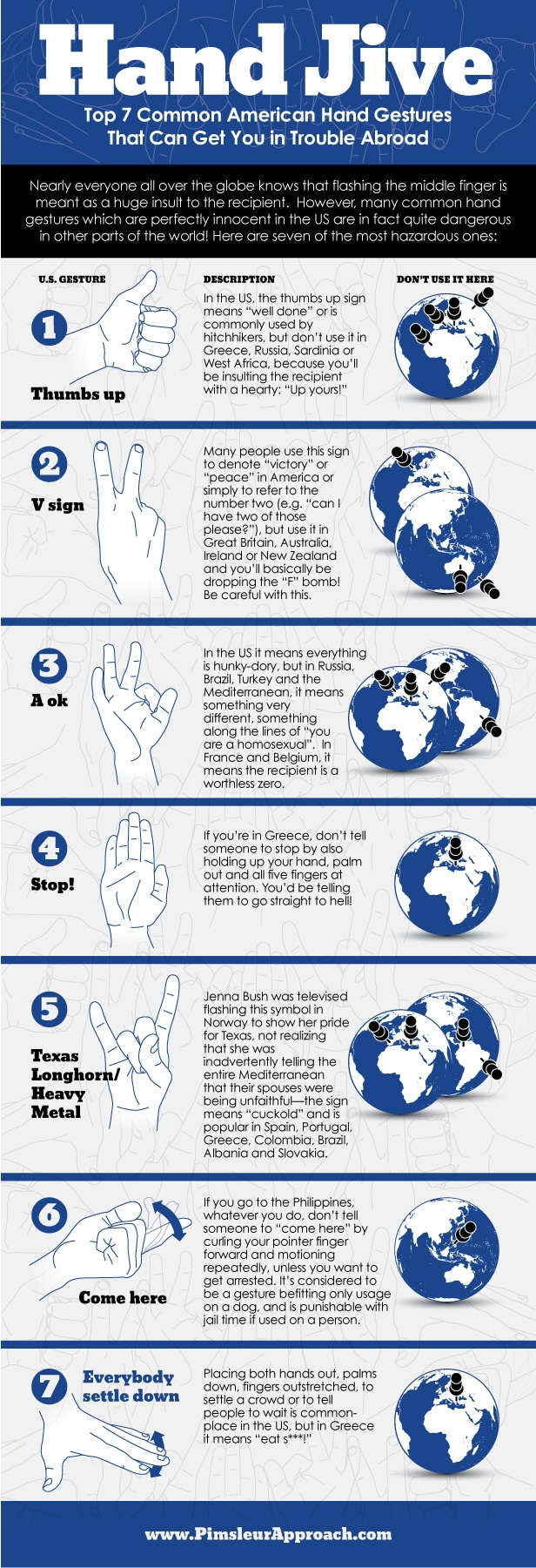 Sign Language what does majoring in business mean