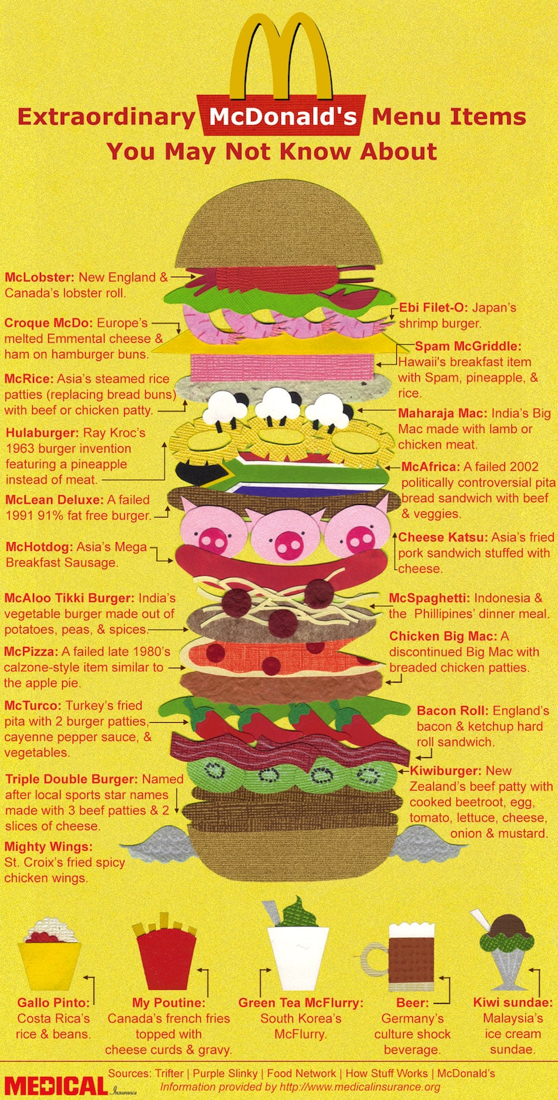McDonald's Menu Items You Didn't Know About [Infographic]