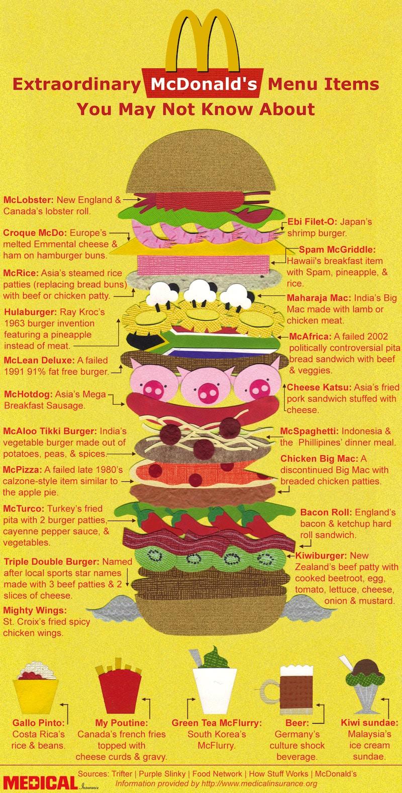 mcdonalds-odd-menu-items