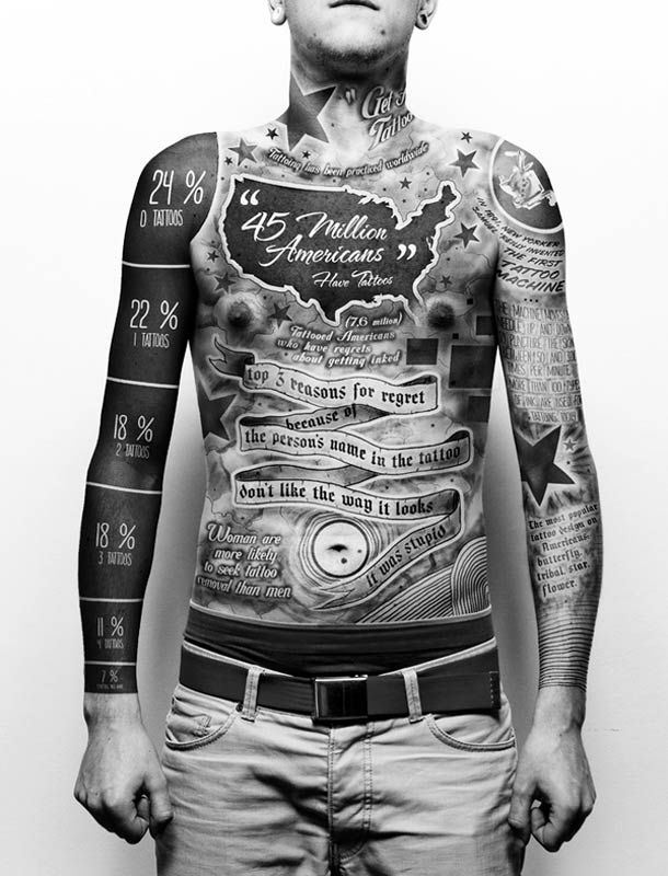 The Crazy Tattoo Infographic About Tattoos