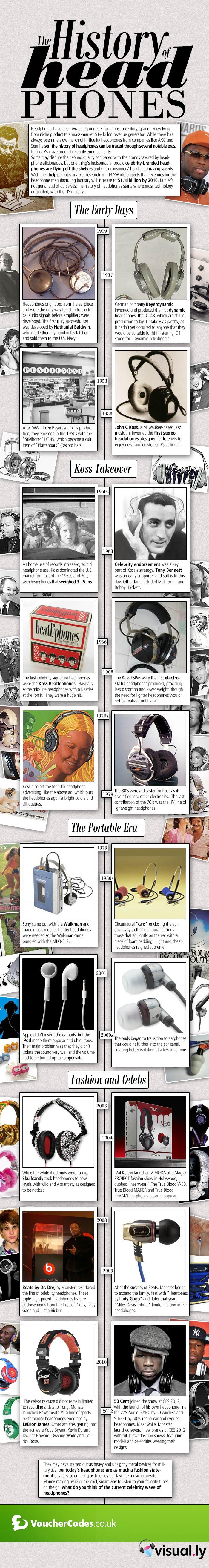 the-history-of-headphones