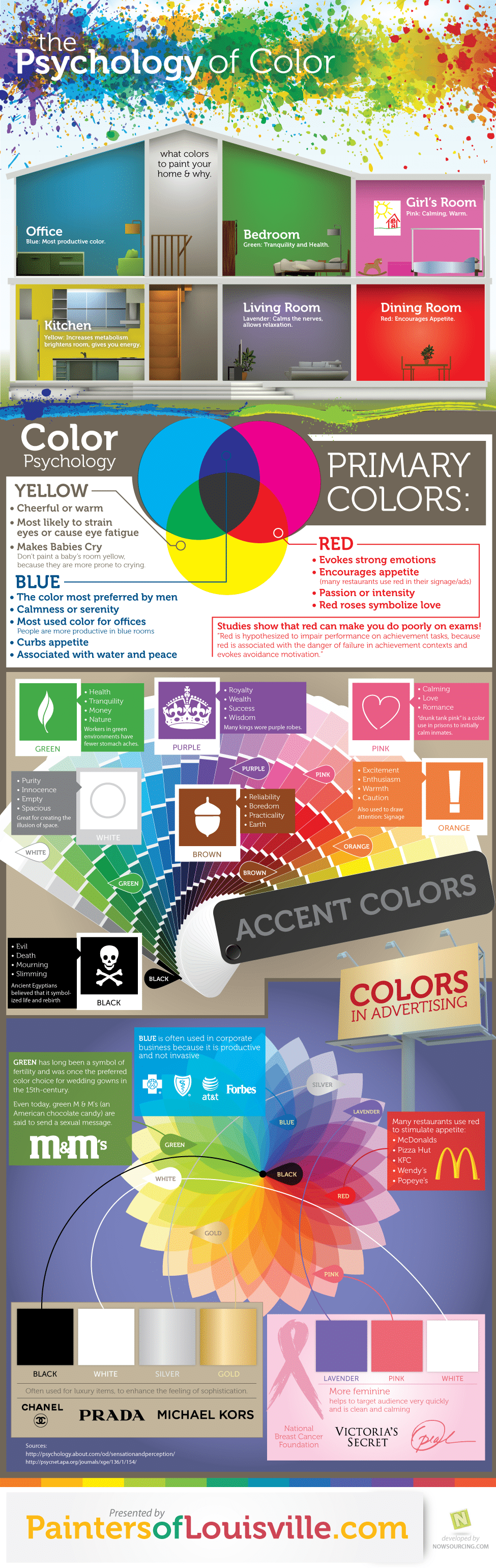 the-psuchology-of-color-infographic