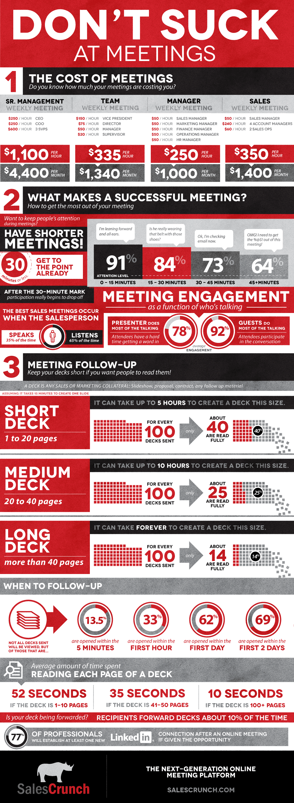 Don't Suck At Meetings: The Ultimate Guide [Infographic]