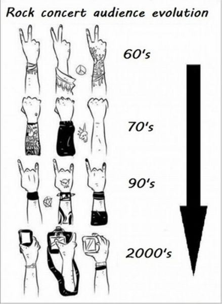Rock Concert Audience Hand Gesture Evolution
