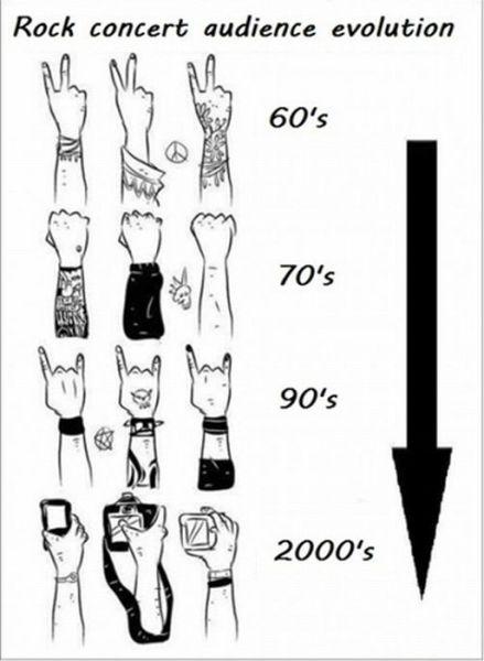 Rock Concert Audience Hand Gesture Evolution