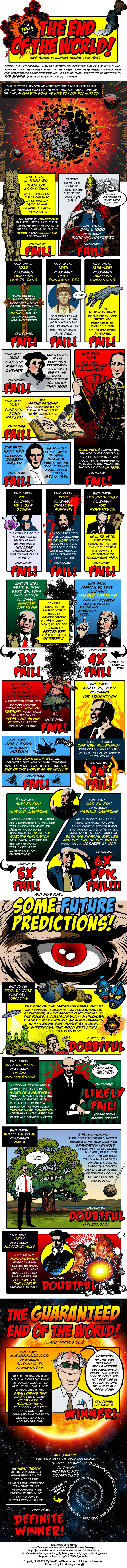 The Epic Failed Predictions For The End Of The World [Infographic]
