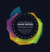 The Rise & Fall Of Online Empires [Infographic]