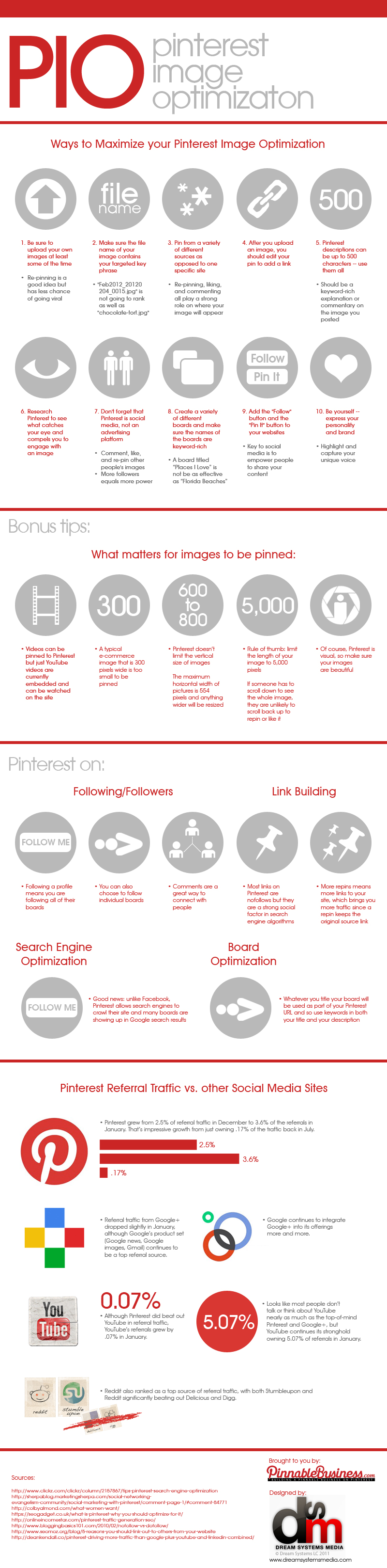 pinterest-image-optimization-guide