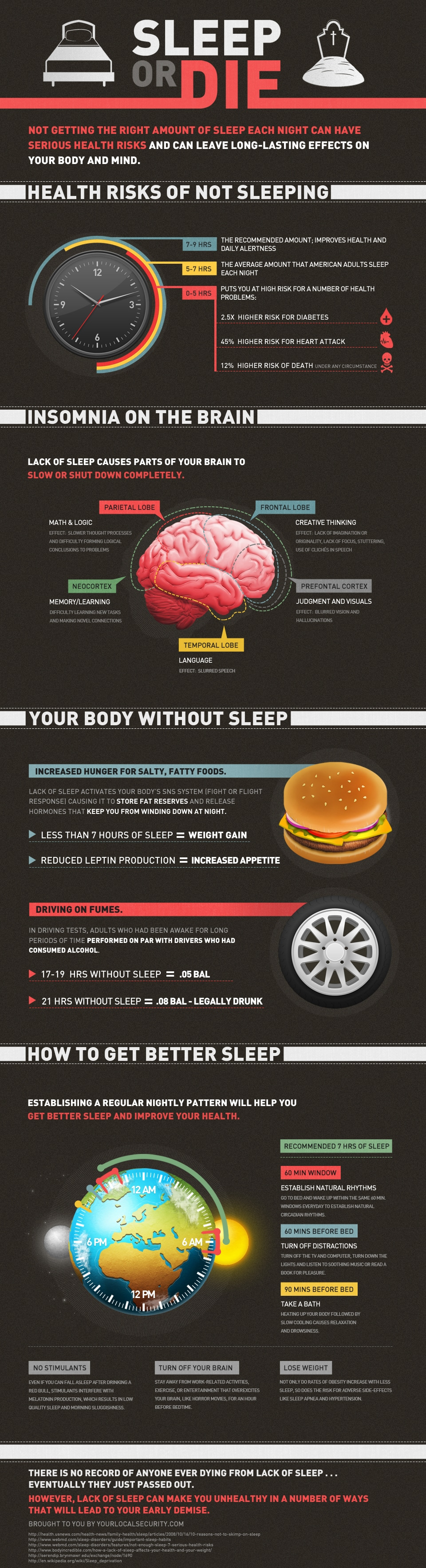 Sleep Or Die: How Little Or No Sleep Will Affect You [Infographic]