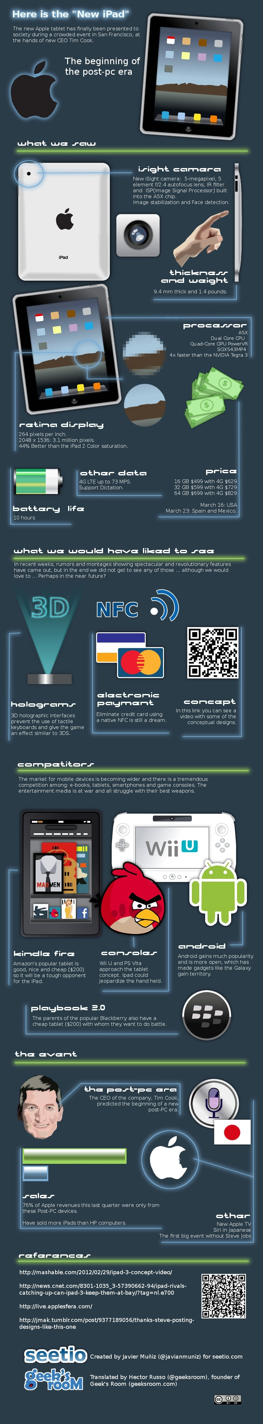 the-new-ipad-infographic