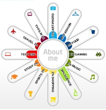 Make An Info Sheet About Your Online Life [Infographic Generator]