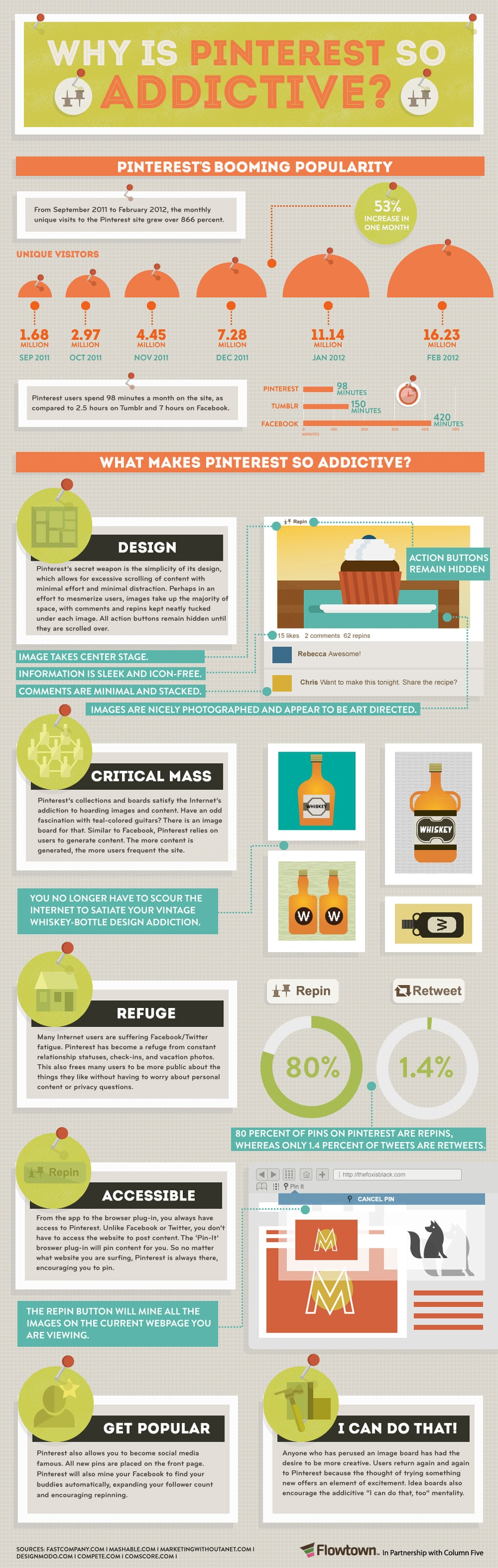 Why Pinterest Is So Addictive [Infographic]