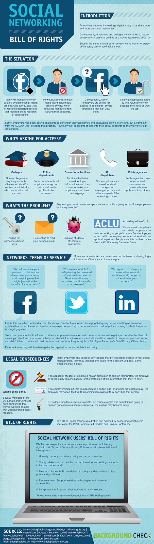 A Social Networking Bill Of Rights [Infographic]