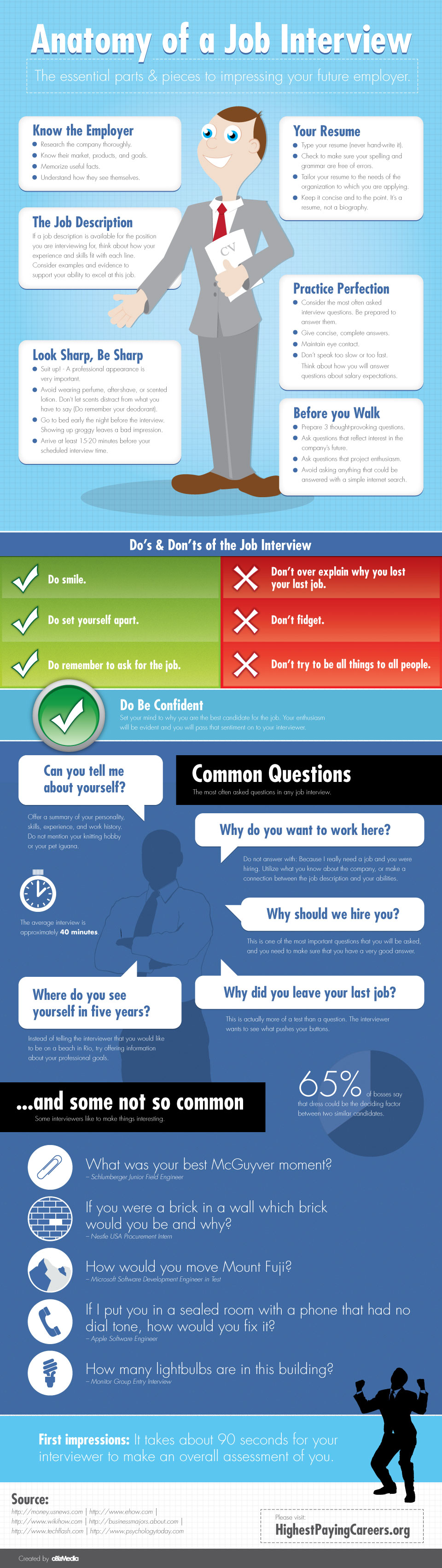 How To Ace A Job Interview [Infographic]