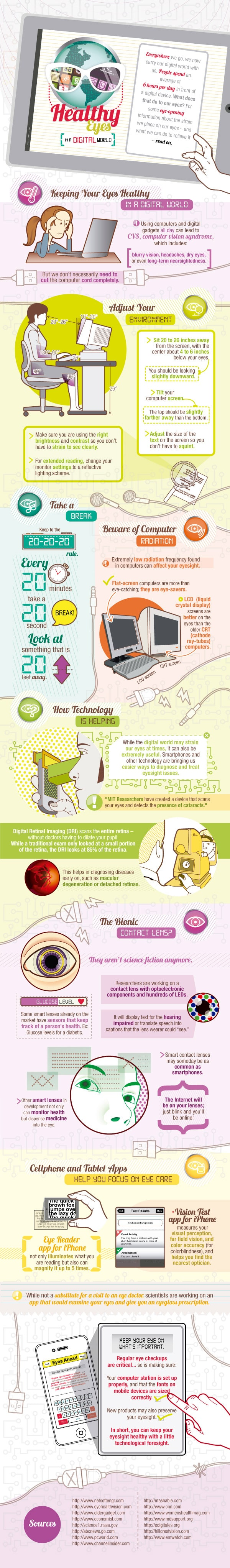 Ultimate Guide To Prevent Computer Vision Syndrome  [Infographic]