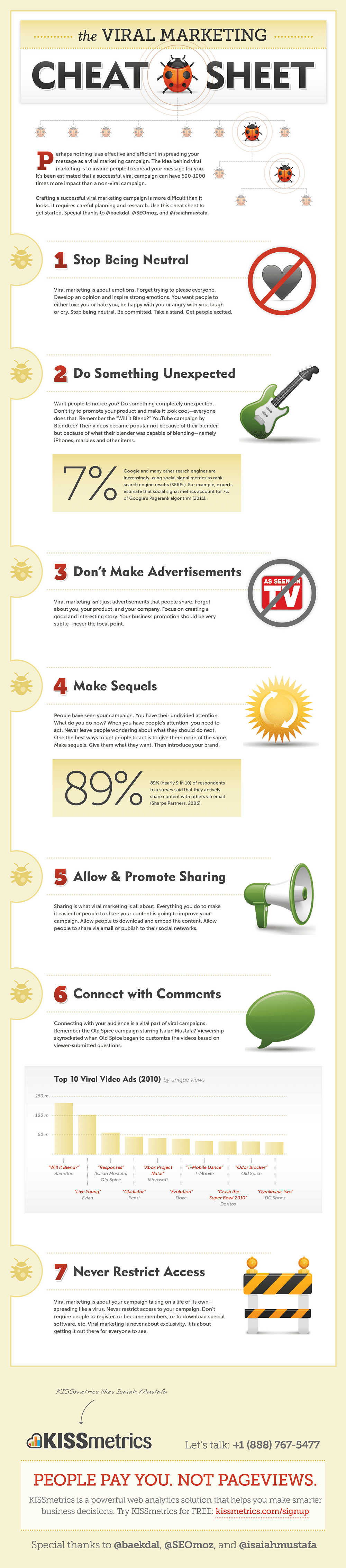 The Complete Viral Marketing Cheat Sheet [Infographic]