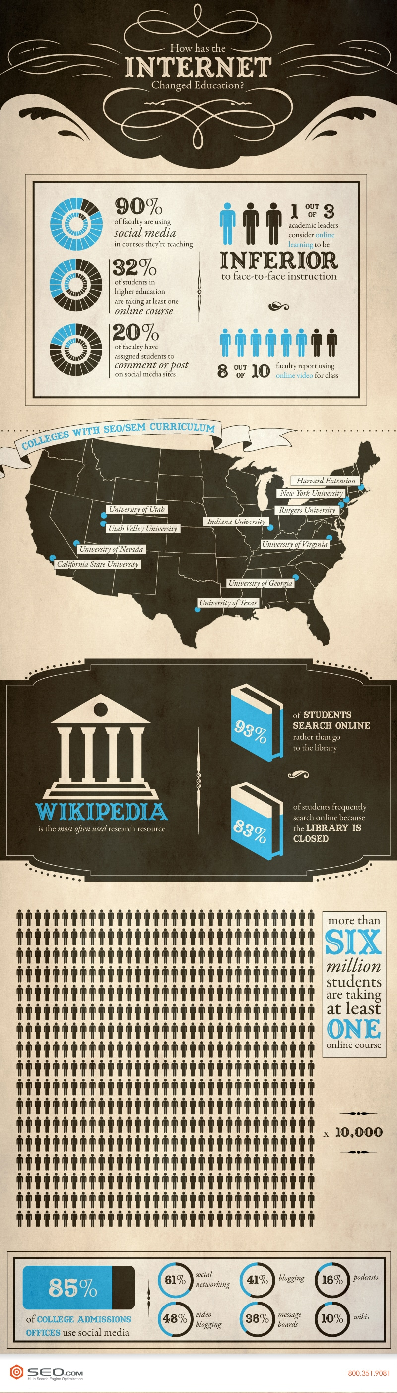 The Growing Impact Of Internet On Education [Infographic]