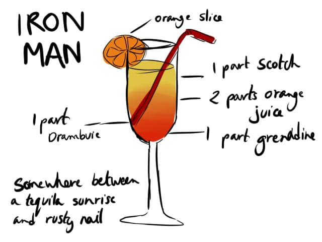 Creative Cocktail Recipes Inspired By The Avengers