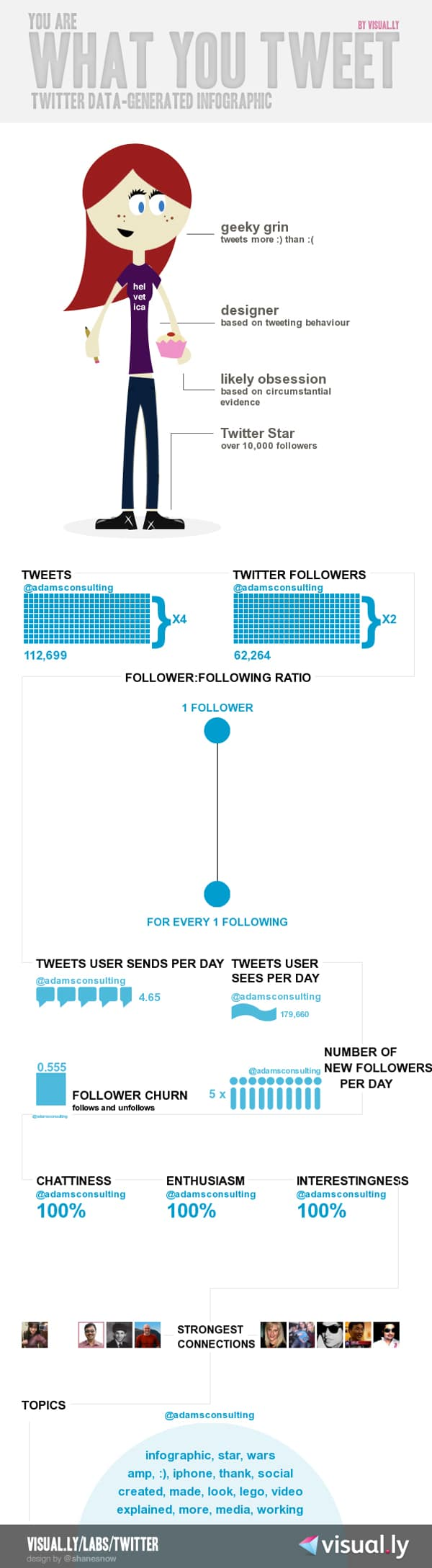 You Are What You Tweet [Infographic Generator]