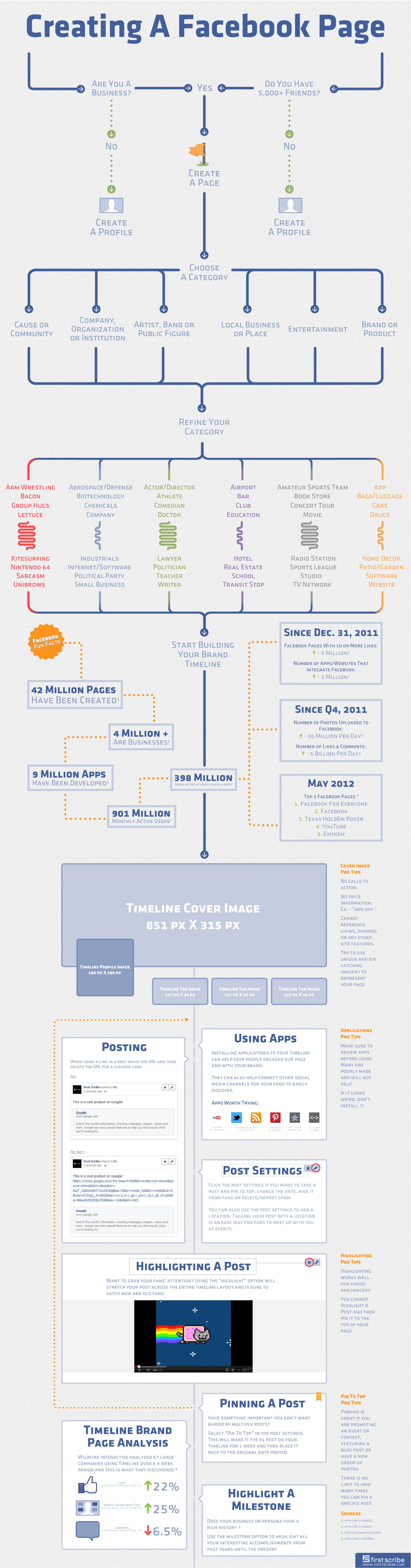 create-a-facebook-page-infographic