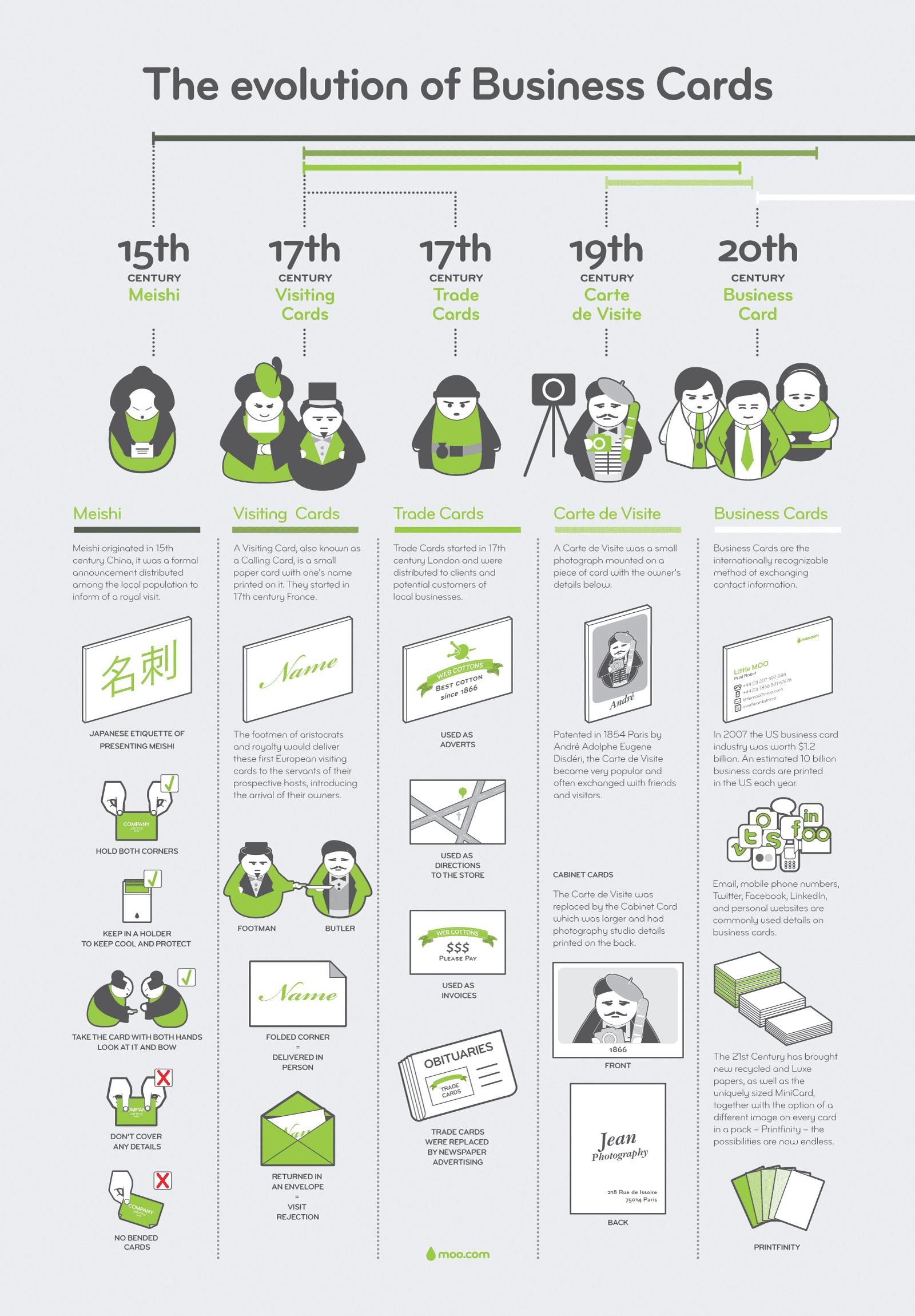 evolution-of-business-cards