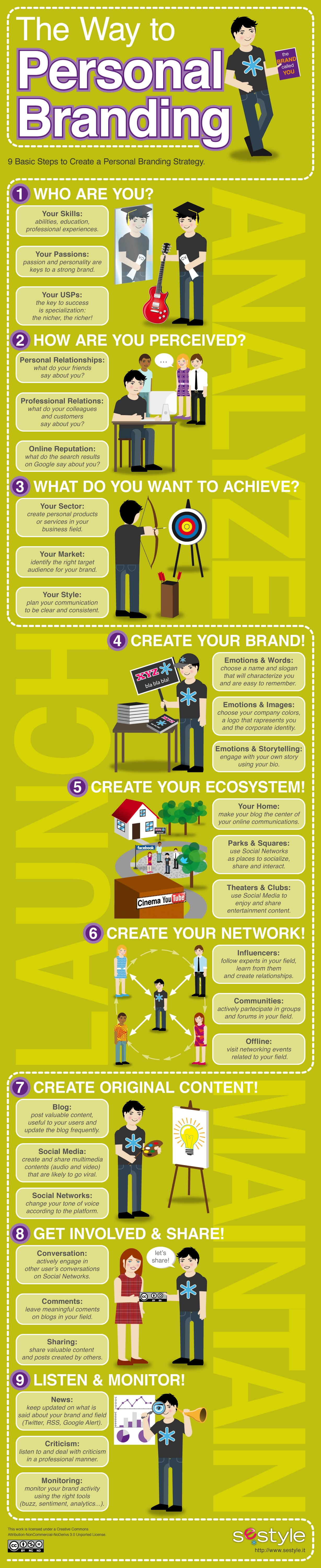 9 Steps To Better Personal Branding [Infographic]