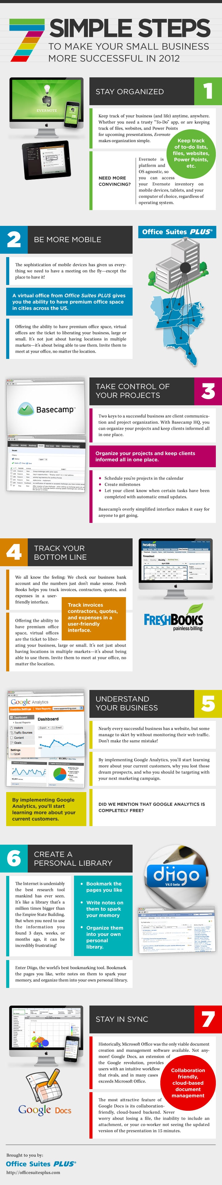 7 Steps To Make Your Venture More Successful In 2012 [Infographic]