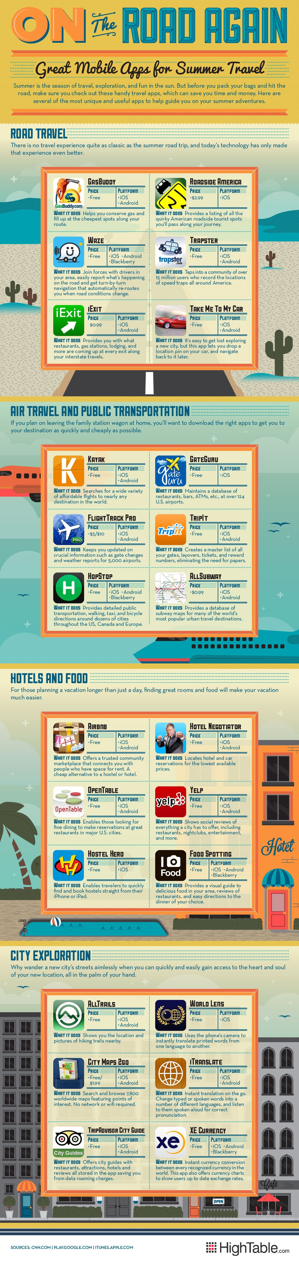 Apps-For-Summer-Travel-Infographic