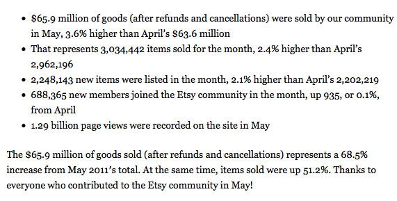 Etsy-May-Weather-Report-Screencap