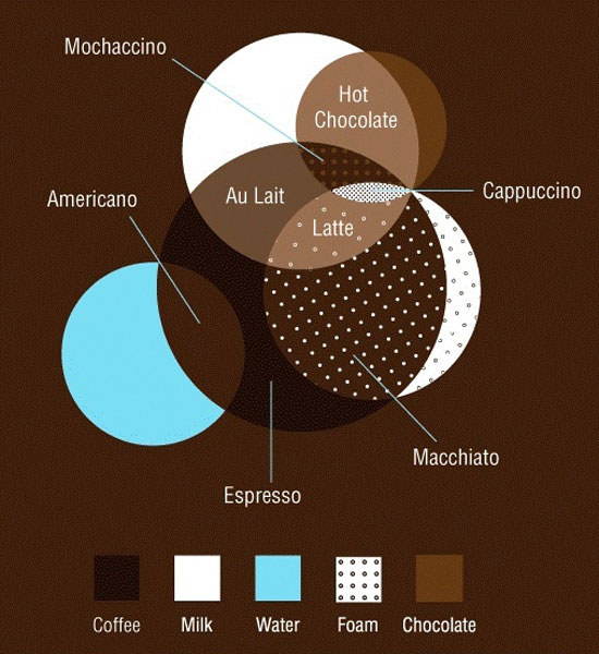 Guide-To-Understanding-Coffee-Flavors