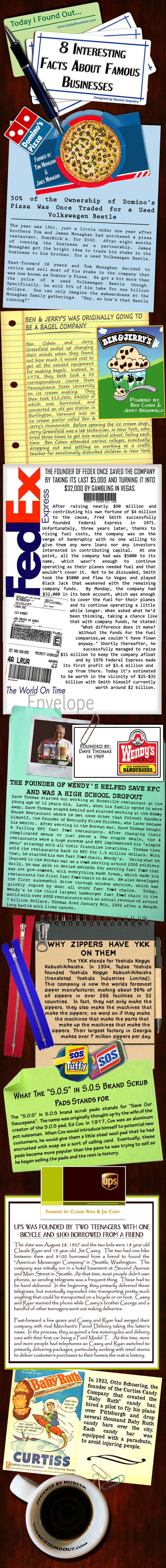 8 Things You Didn't Know About Famous Businesses [Infographic]