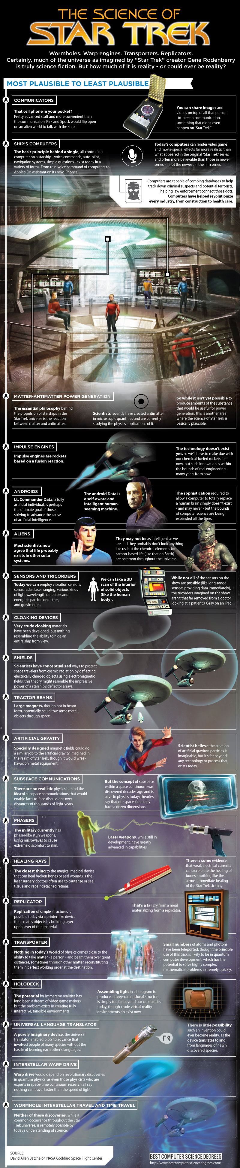 The Science Behind Star Trek Technology [Infographic]