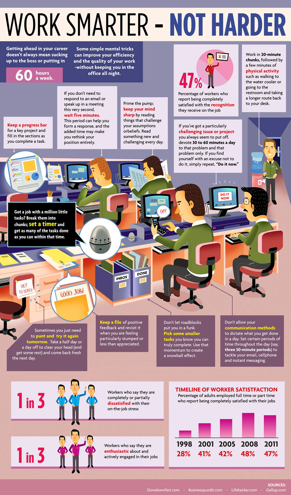 Work-Smarter-Not-Harder-Infographic