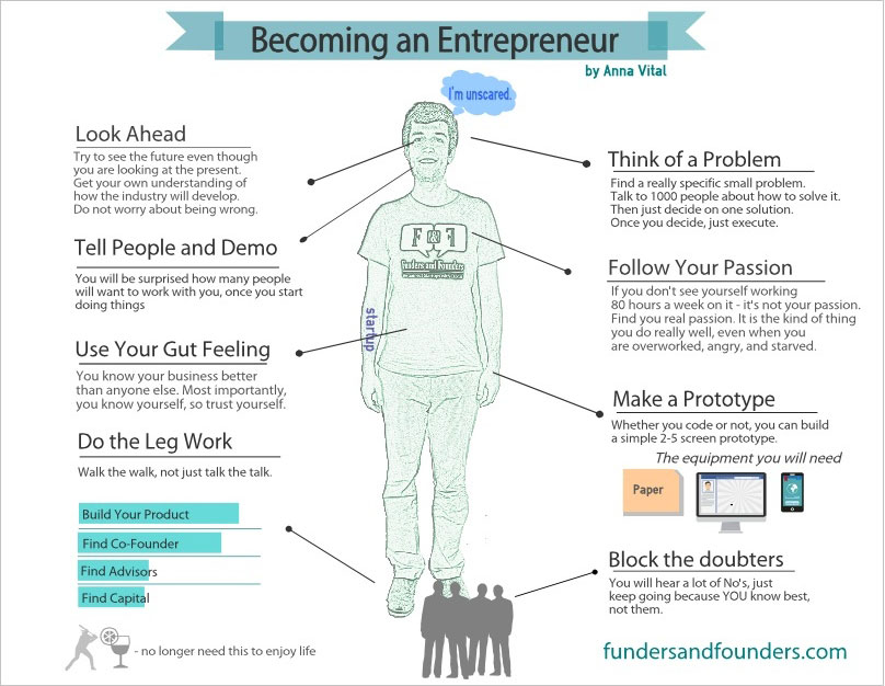 What It Takes To Become An Entrepreneur [Infographic]