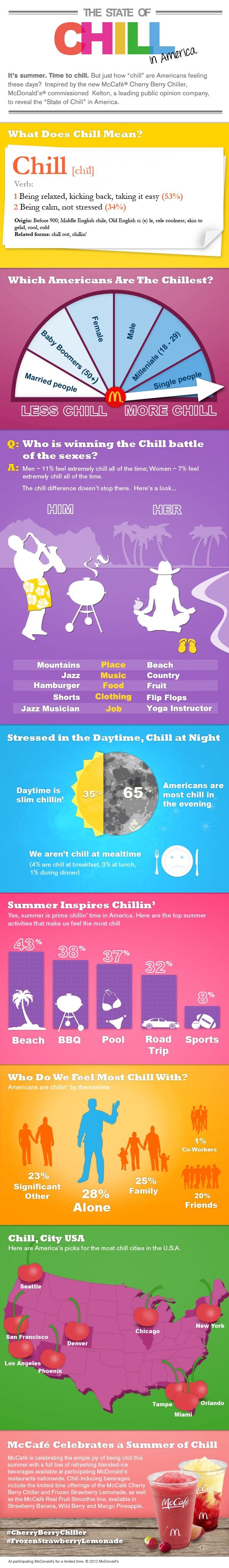 how-we-all-chill-infographic