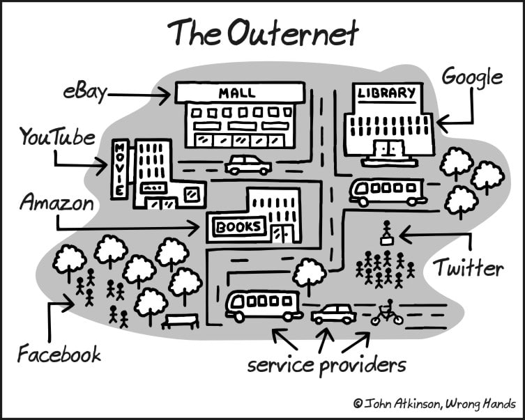 If You're Bored Of The Internet, Try The Outernet Instead!