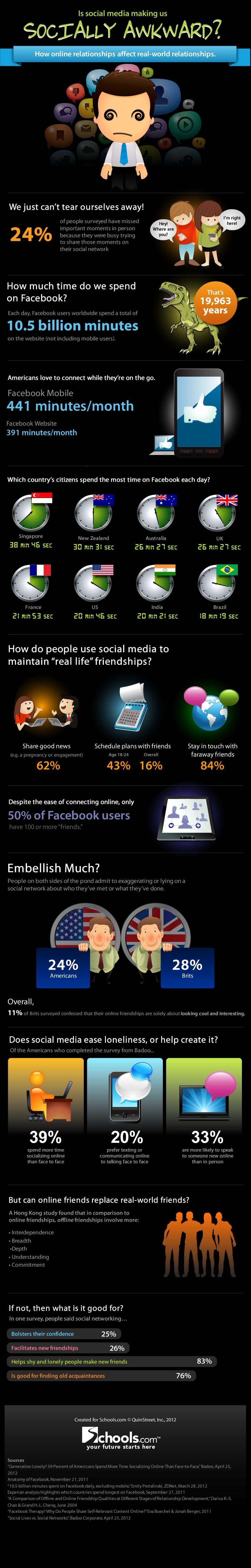we-become-socially-awkward-infographic