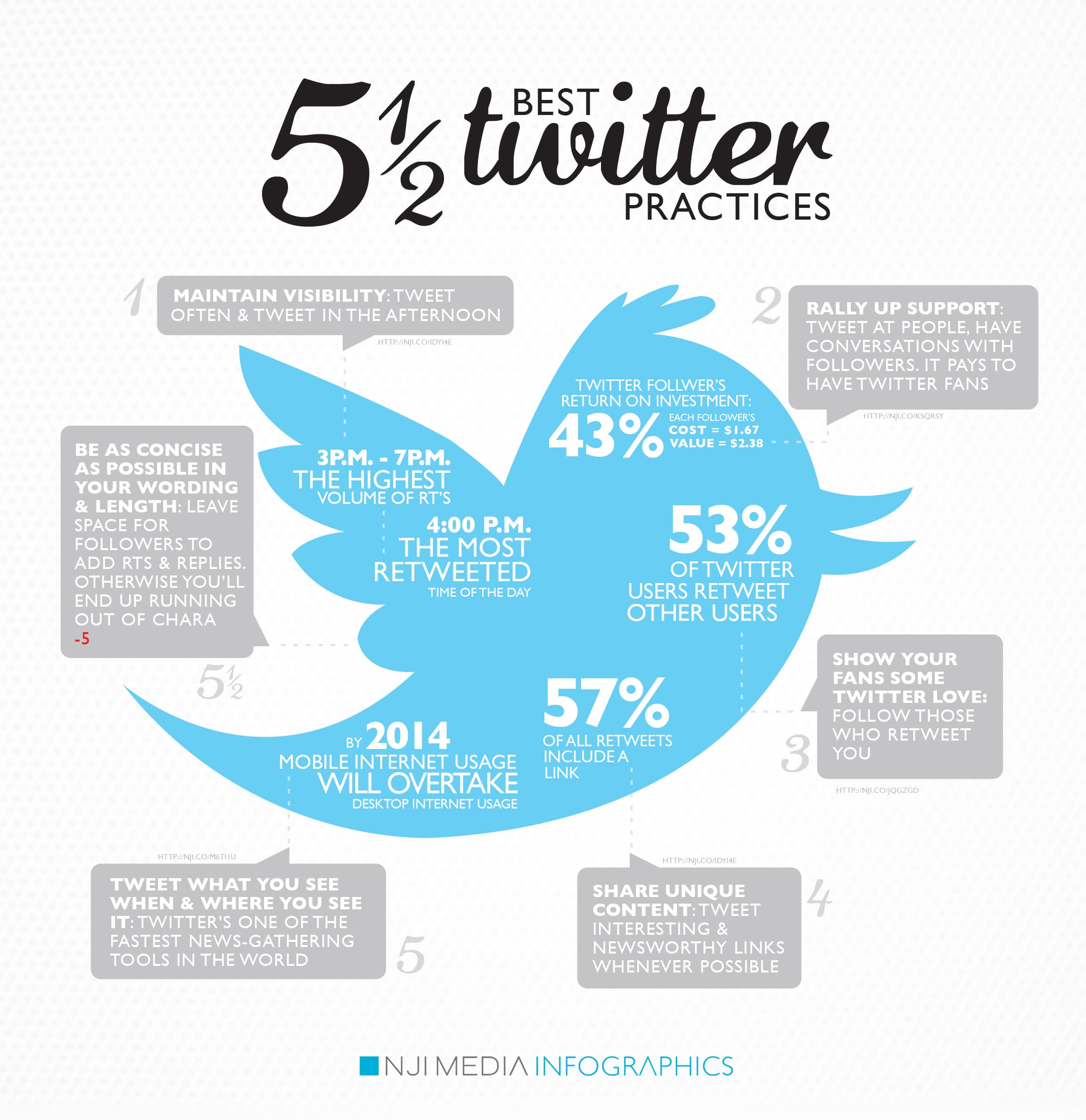 Best Twitter Practices In 2012 [Infographic]