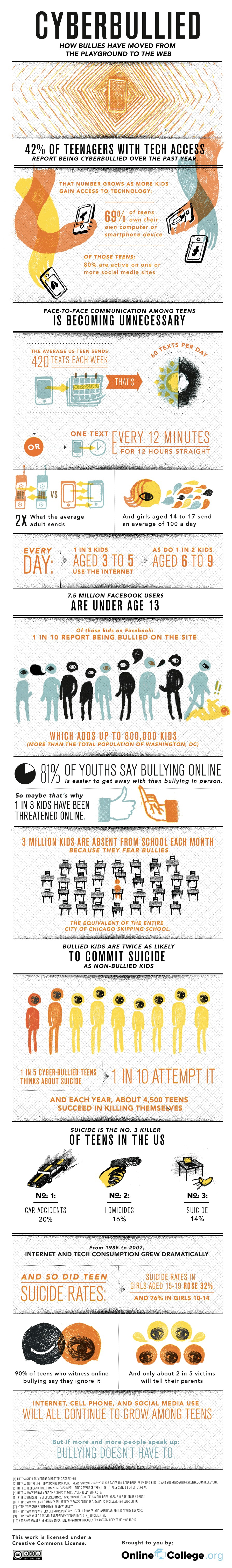 Cyberbullying: Don't Let Bullies Ruin Your Online Life [Infographic]