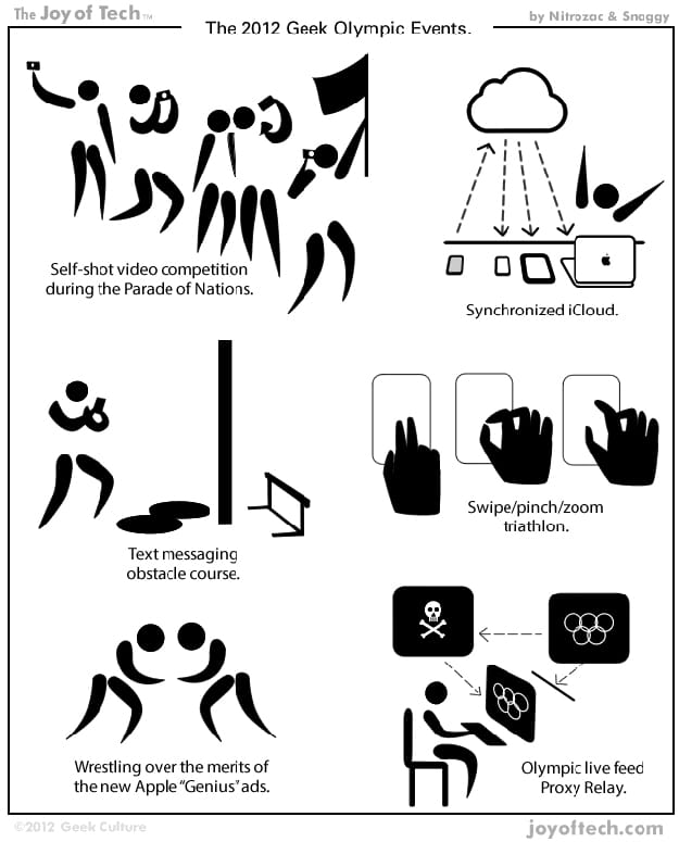 Geek-Olympic-Events-Chart