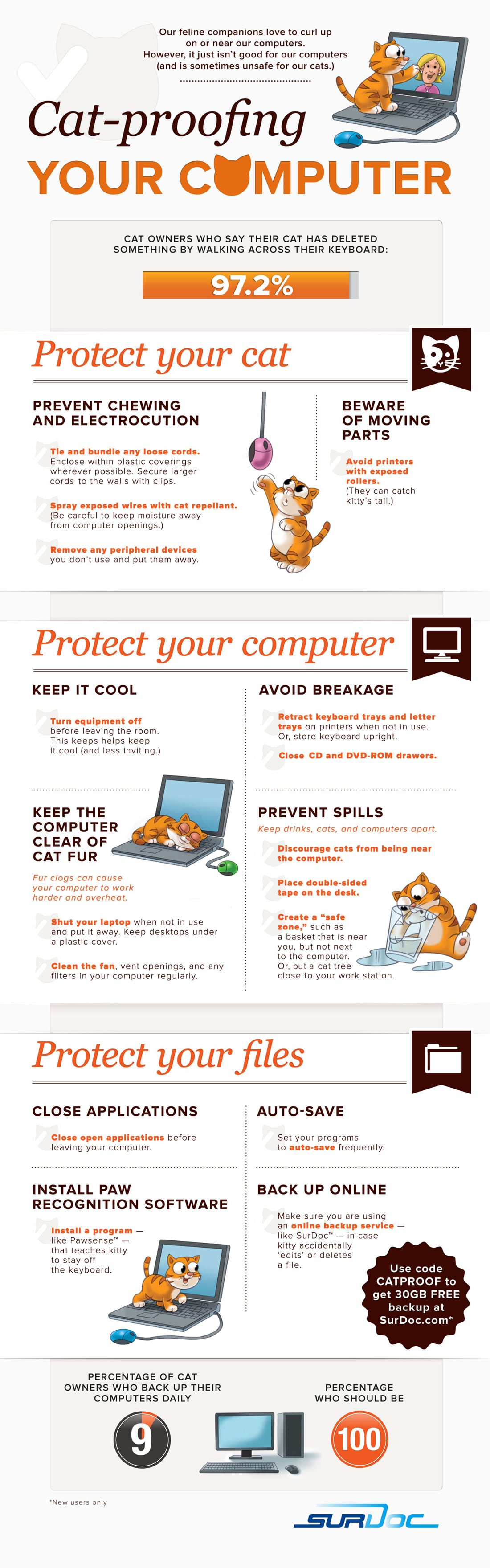 How To Cat-Proof Your Computer [Infographic]