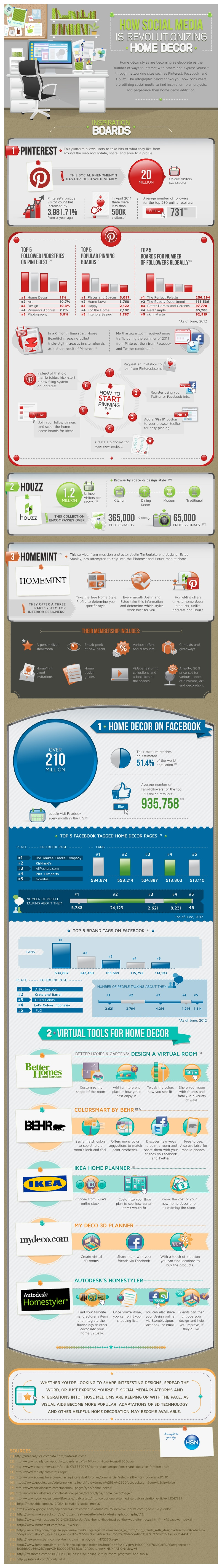 Social Media Is Transforming Home Design Space [Infographic]