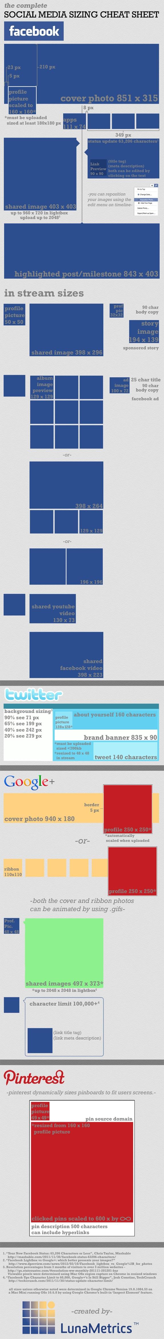 Social-Media-Image-Sizing