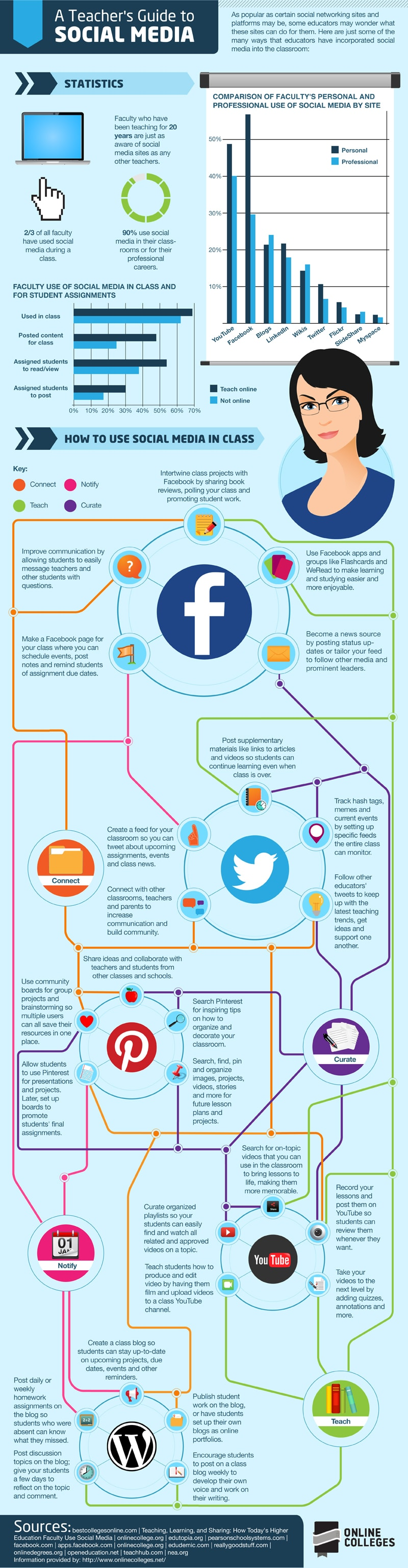 Teacher-Guide-Social-Media-Infographic